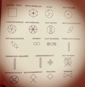 Universelle-Zeichen-Symbole