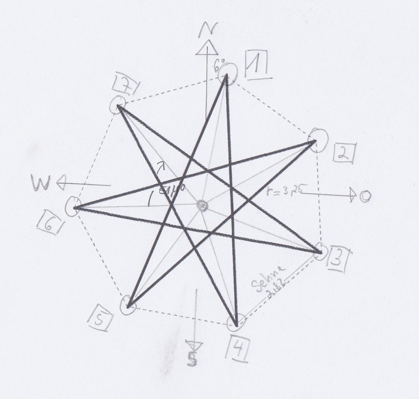 Siebenstern-Zeichnung-Ausrichtung